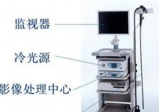 西安交通大学第二附属医院消化内镜、介入耗材供应商遴选项目